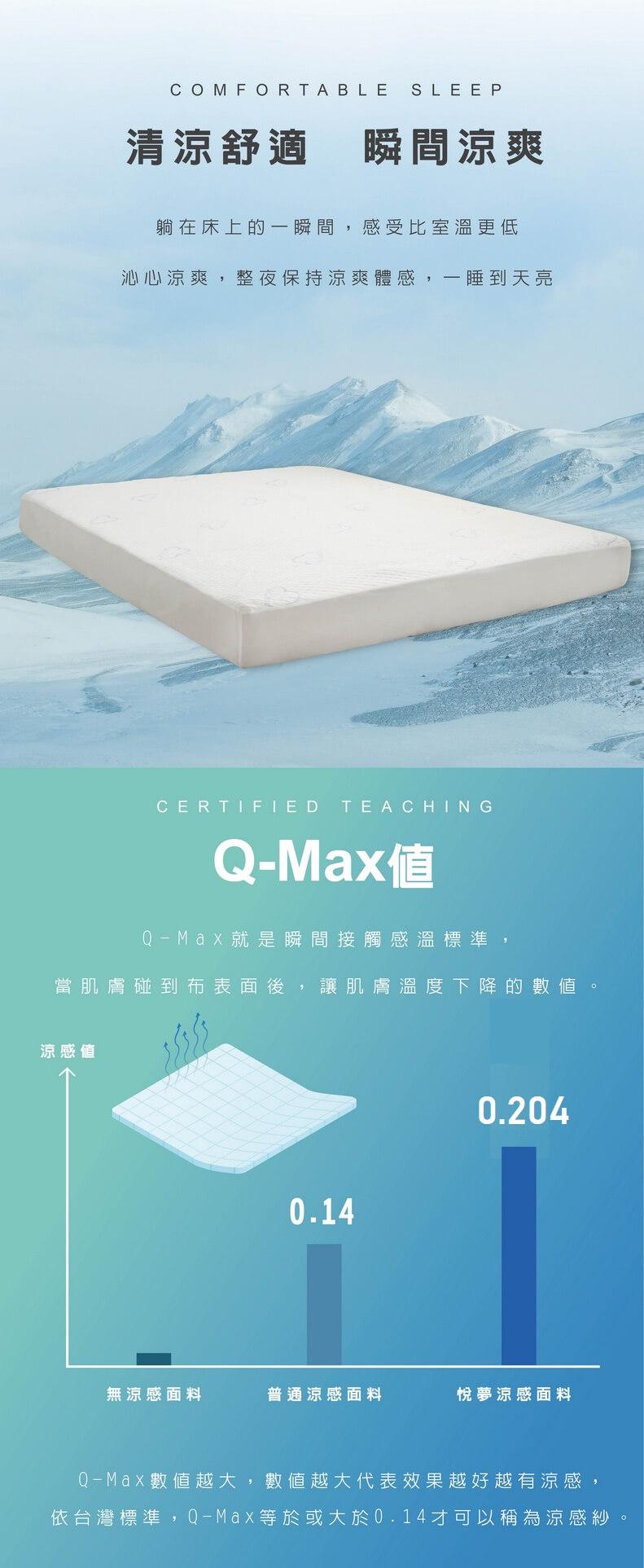 aircloud酷涼床包+枕套2